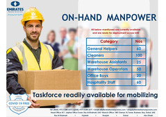 Manpower Facilities